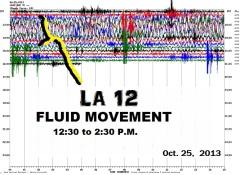 Oct25fluidLA12