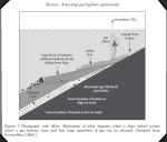gas_geohazards
