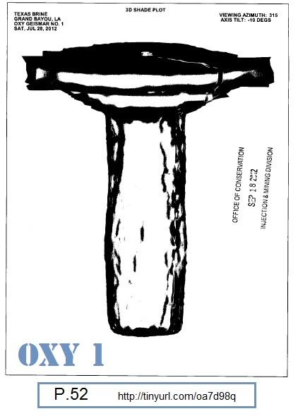 OXY1sonar