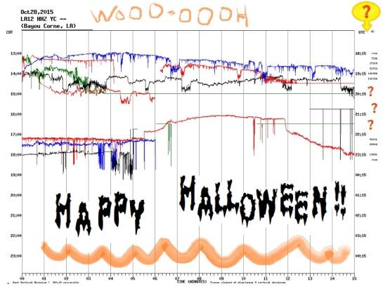 LA12_Halloween