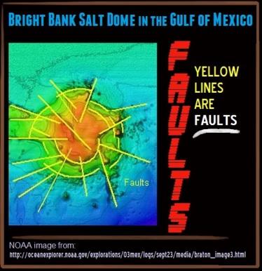 FAULTSatBrightBank